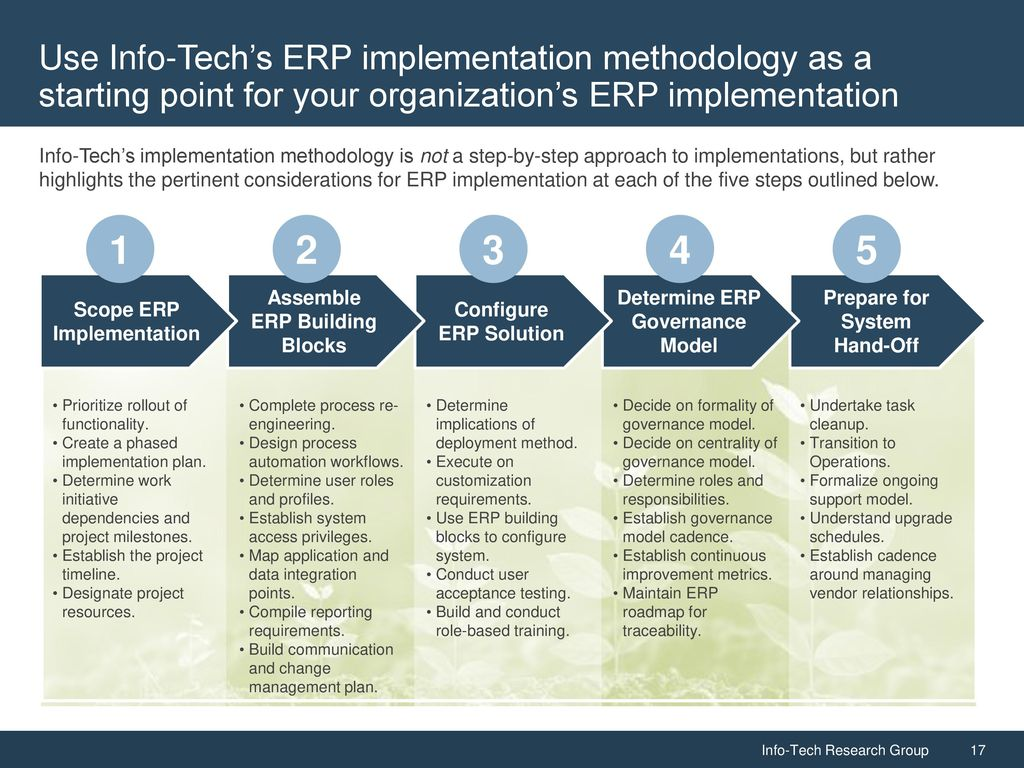 erp implementation at lupin information technology essay The growth of information technology continues to provide new competitive opportunities businesses are continually adopting the use of new it applications as a way to reduce production costs, to provide a differentiation strategy and improving the overall efficiency in the production.