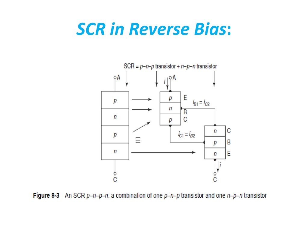 Unit Ii Zener Diode Breakdown Mechanisms Applications Led Lcd Four Components A Silicon Controlled Rectifier Or Scr 35 In Reverse Bias