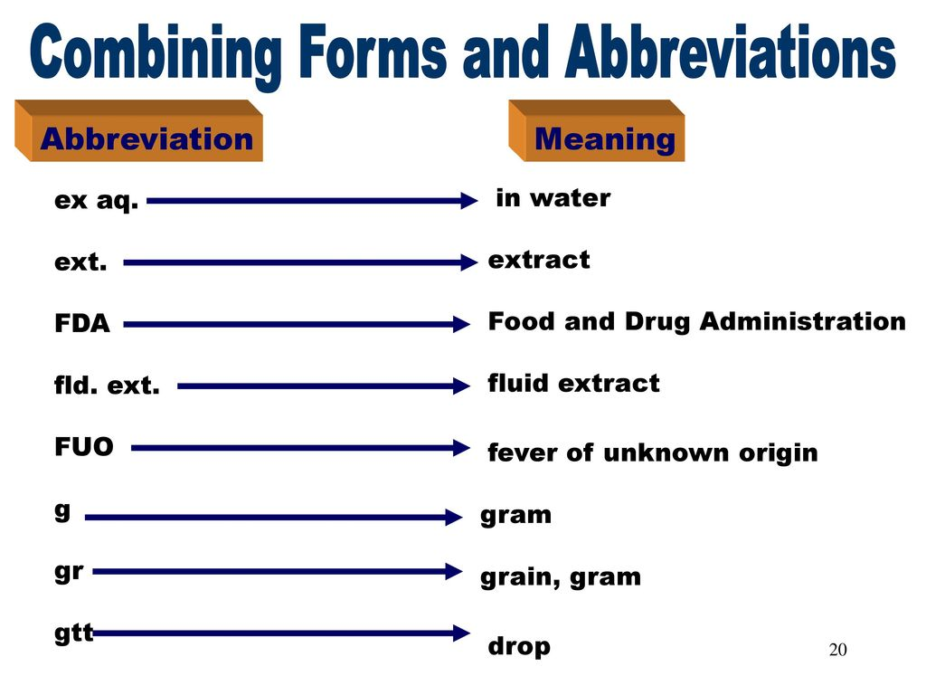 which combining form means fever