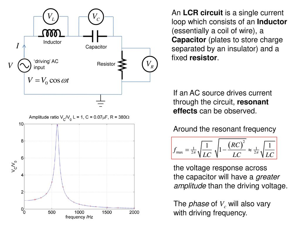 Dr Andrew French P5 6 Winchester College Ppt Download Current Loop Wiring Diagram An Lcr Circuit Is A Single Which Consists Of Inductor