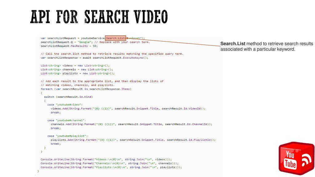 Video API and Coding Graduate Seminar Dr  Jinan Fiaidhi - ppt download