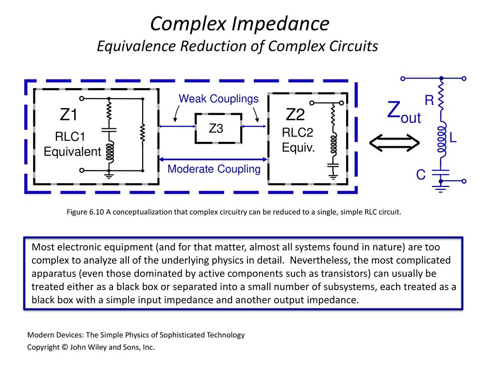 Modern Devices Chapter 6 Solid State Electronics Ppt Download Basic Rc The Principles 12 Complex