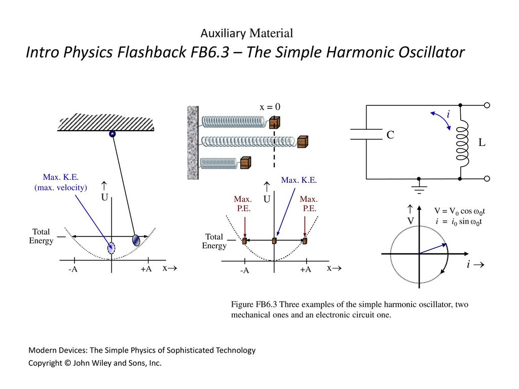 Modern Devices Chapter 6 Solid State Electronics Ppt Download Basic Rc The Principles Intro Physics Flashback Fb63 Simple Harmonic Oscillator