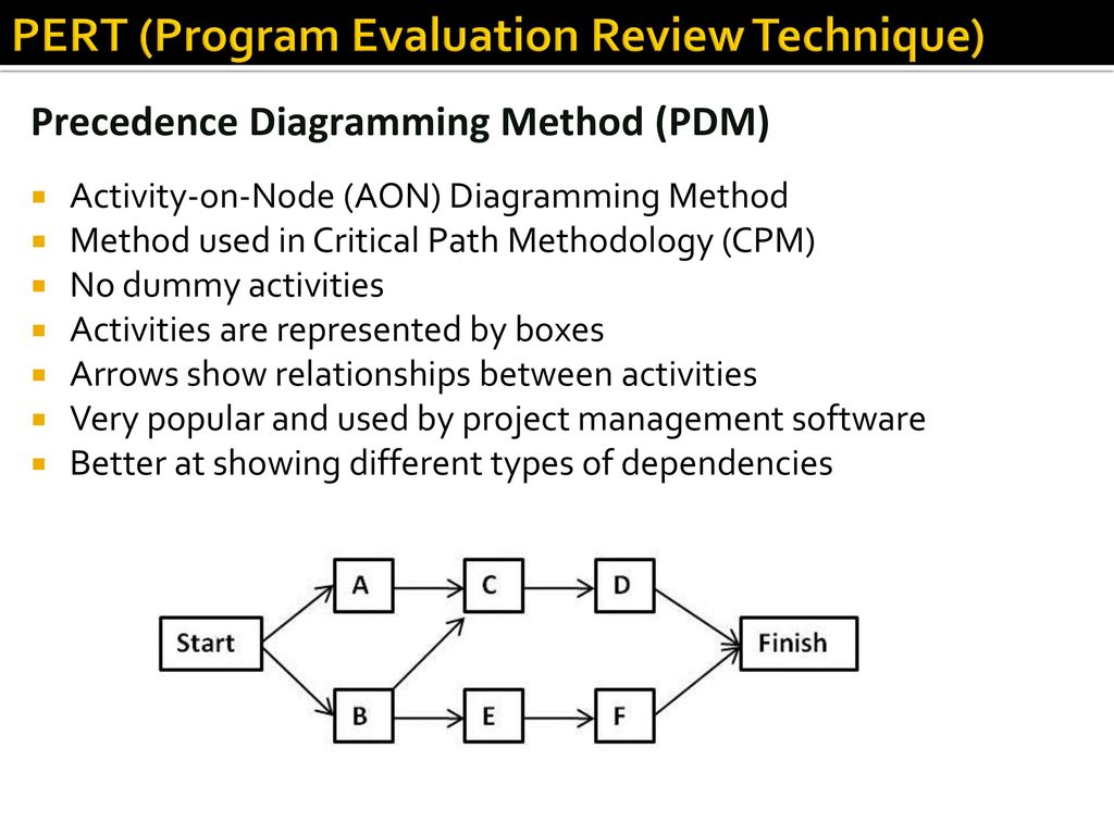 how mcdonald s uses pert and cpm The program (or project) evaluation and review technique (pert) is a statistical tool used in project management, which was designed to analyze and represent the tasks involved in completing a given project.