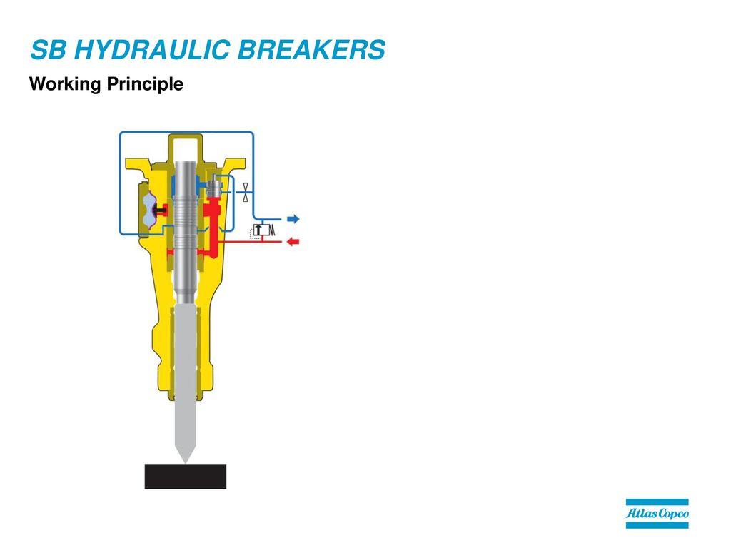 20 sb hydraulic breakers working principle
