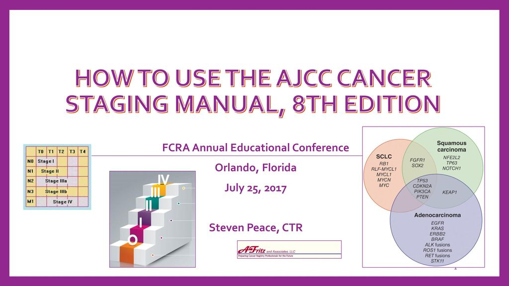 How to Use the AJCC Cancer Staging Manual, 8th edition - ppt
