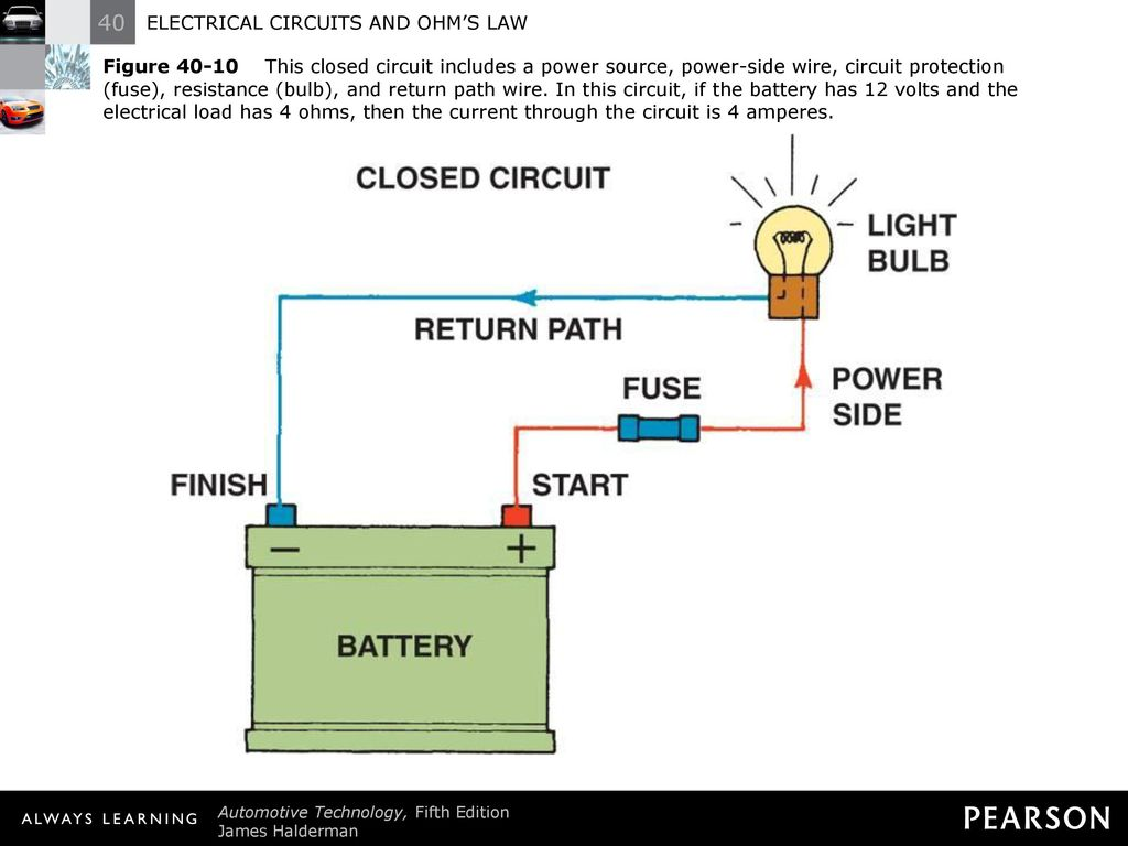 Electrical Circuits And Ohms Law Ppt Download Light Bulb Battery Circuit 16 Figure This Closed Includes A