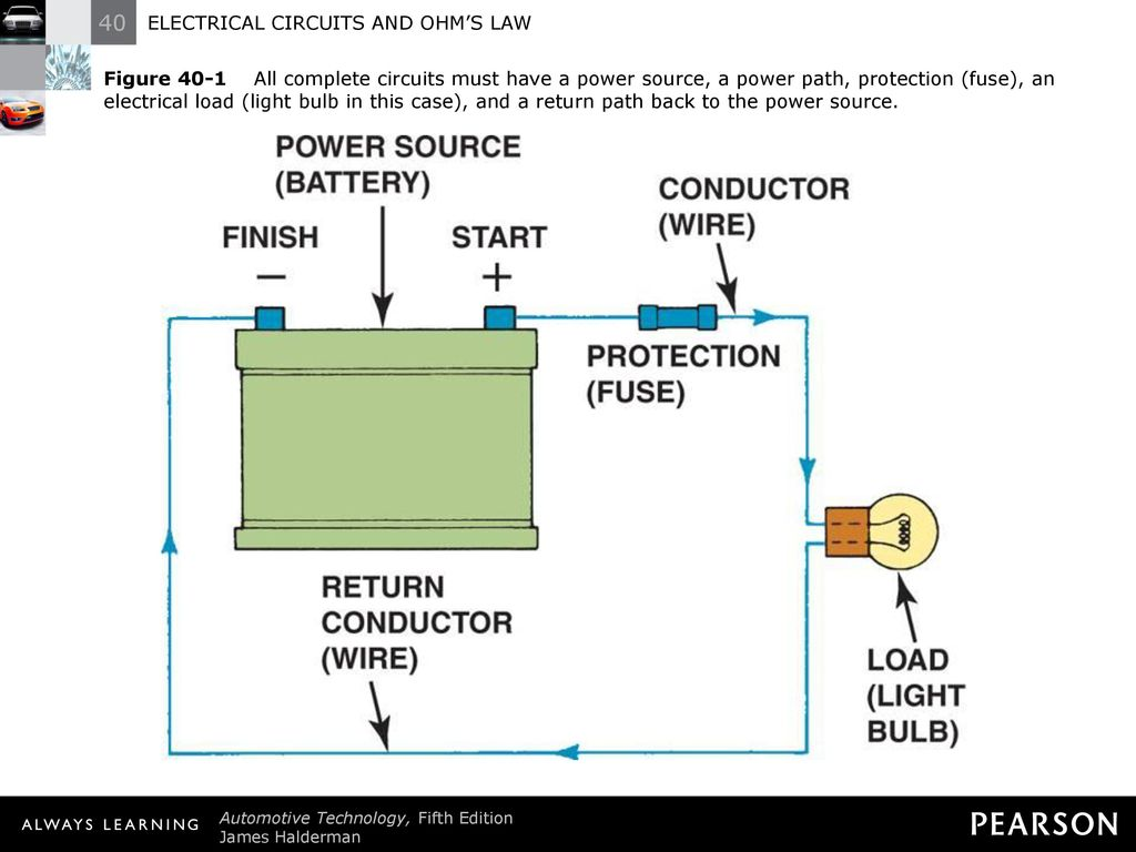 Electrical Circuits And Ohms Law Ppt Download All In A Circuit What Makes Battery Power How 2 Figure Complete Must Have