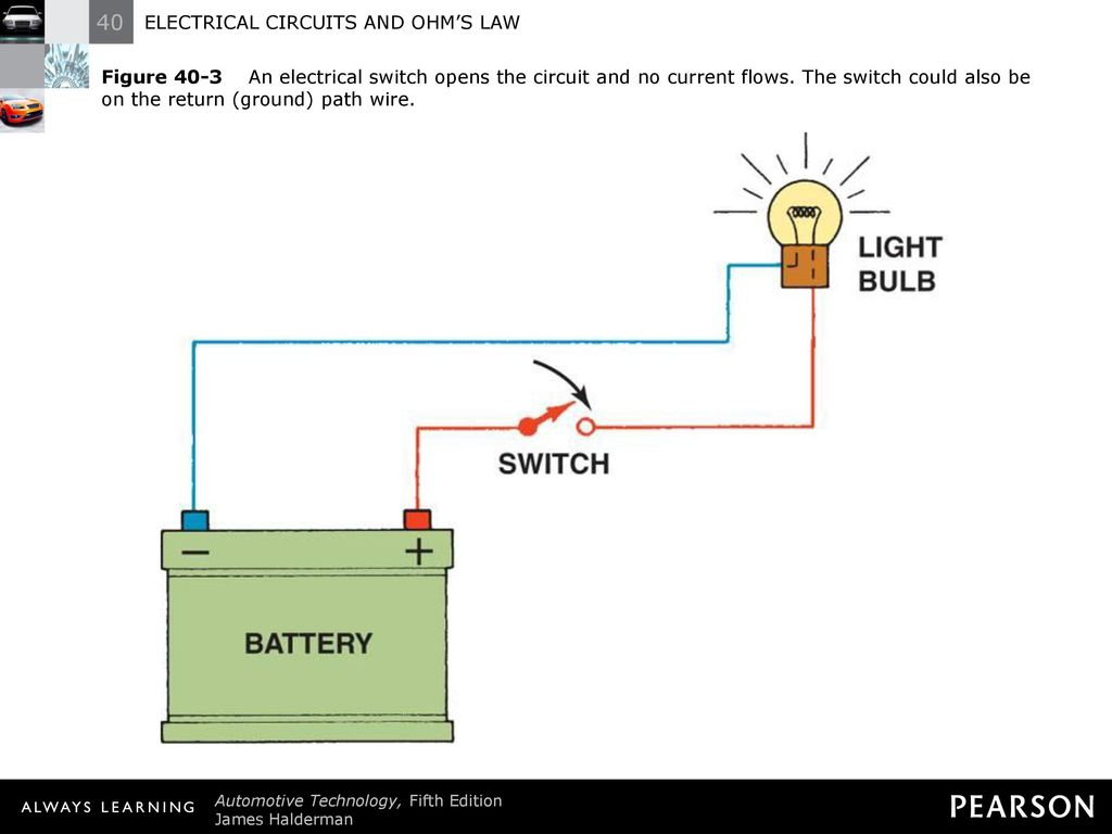 Electrical Circuits And Ohms Law Ppt Download Pictures Of Circuit 4 Figure An Switch Opens The