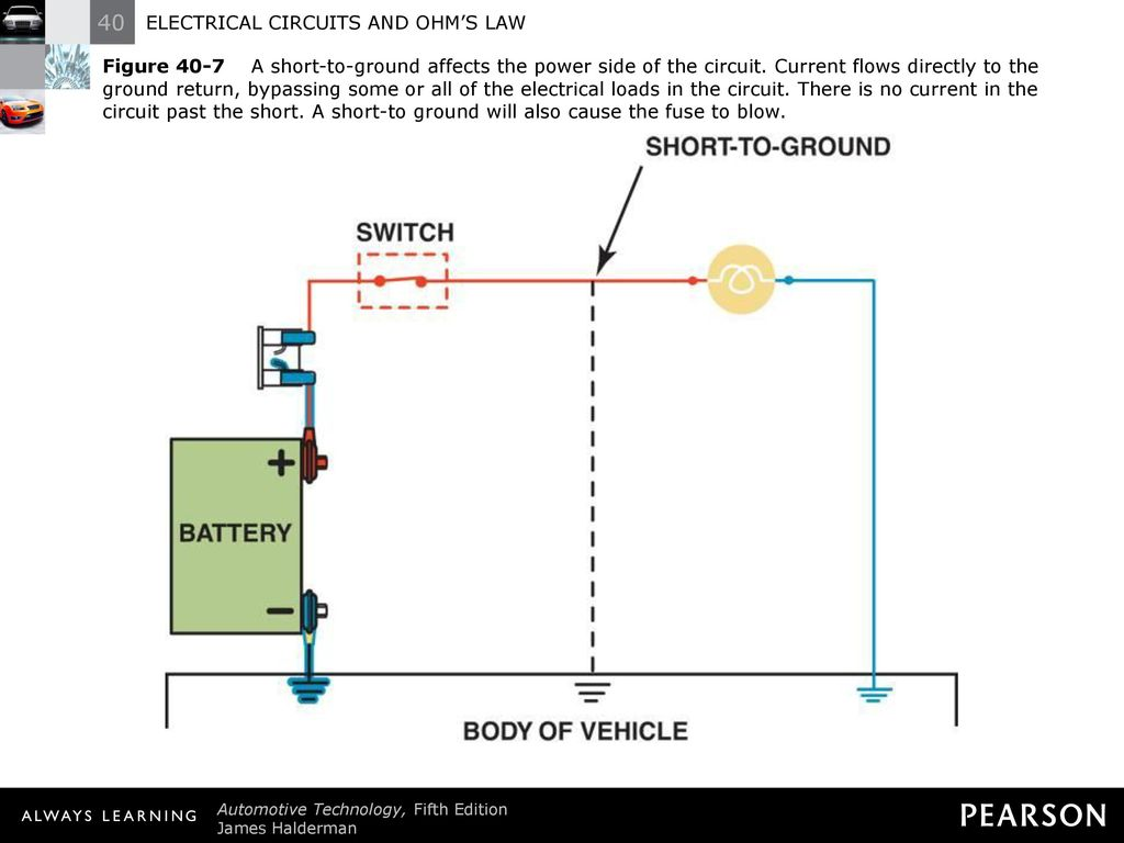 Electrical Circuits And Ohms Law Ppt Download Battery In Place Notice The Small Current That Flows Circuit 9 Figure