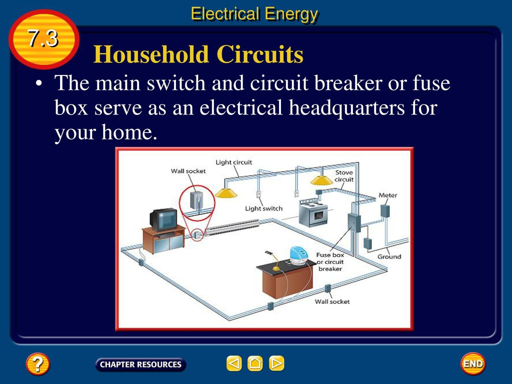 7 Ppt Download Home Circuit Breaker Fuse Box Household Circuits