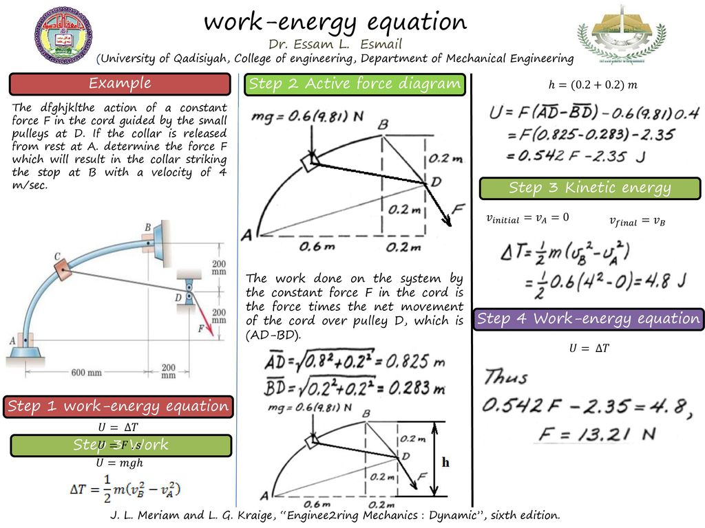 Work Energy Equation Example Step 2 Active Force Diagram Ppt Download What Is A