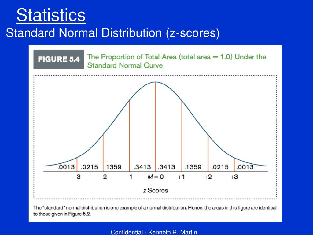 Introductory Statistics and Data Analysis - ppt download