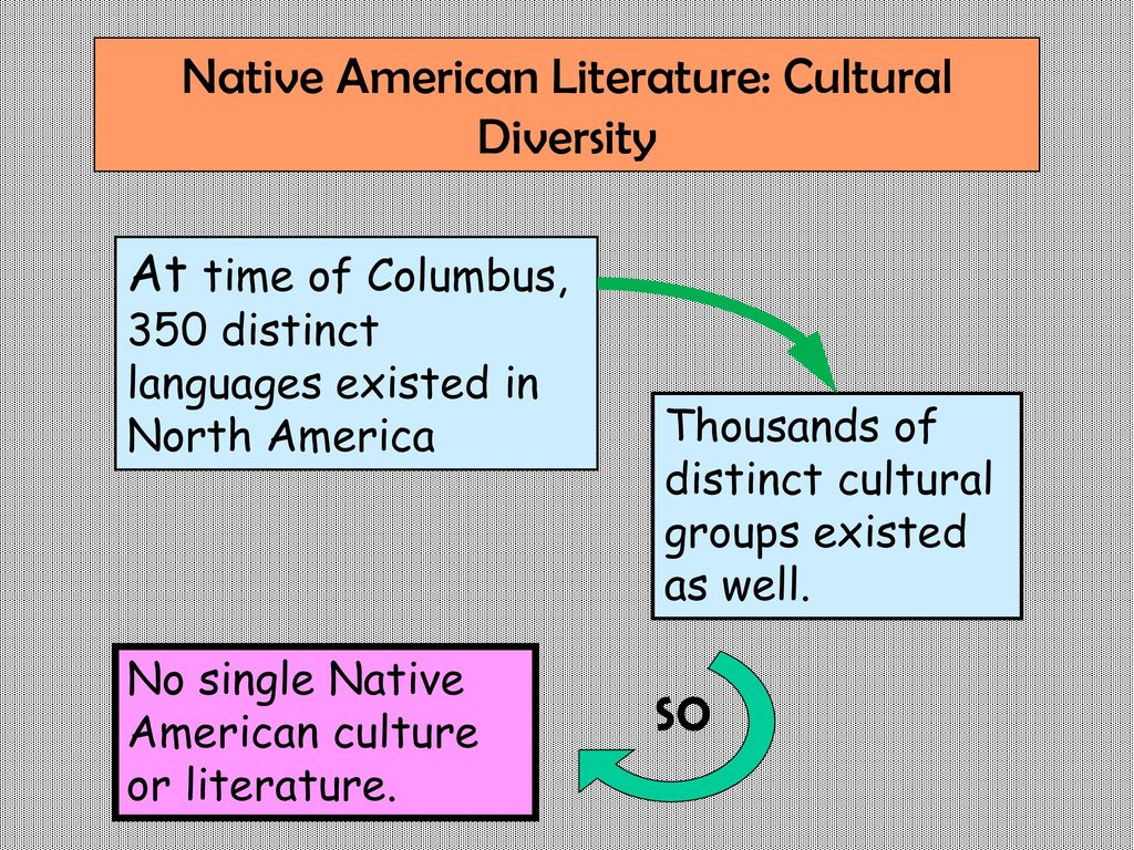 american literaturerequired textsnative american literature zitkalaa Hrm means hrm is the organizational function that deals with issues related to people such as compensation, hiring, performance management, organization development, safety, wellness, benefits, employee motivation, communication, administration, and training.