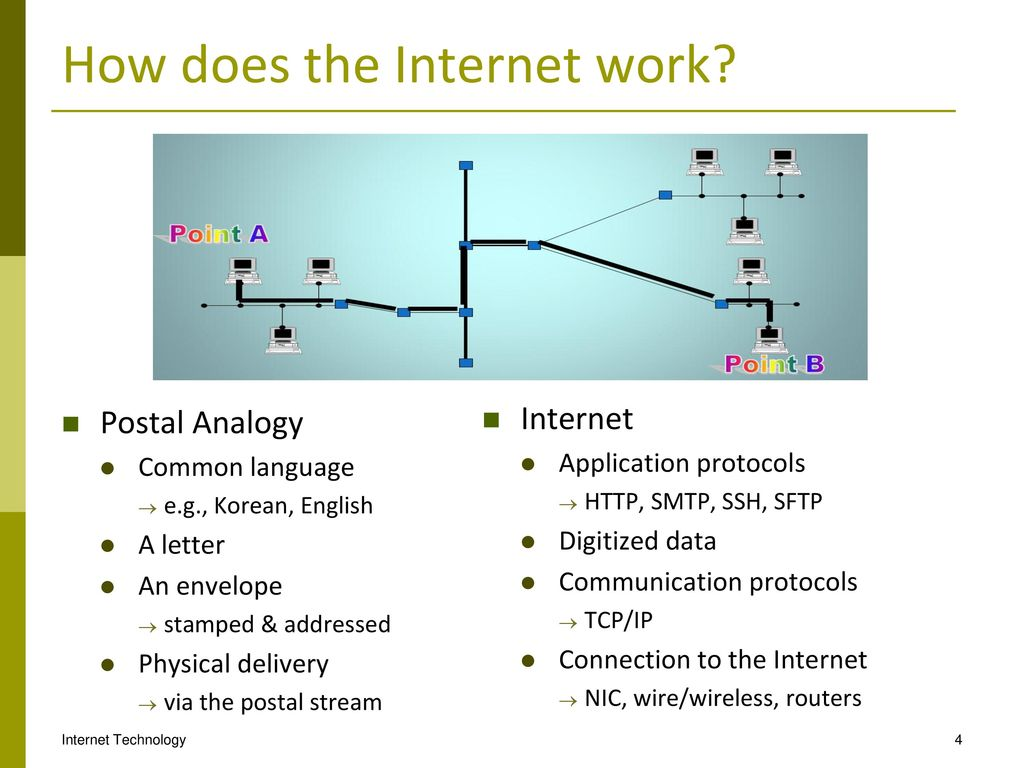 Introduction to Internet Technology Overview of Web Authoring - ppt ...