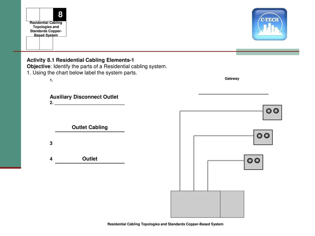 Residential Cabling Diagram Detailed Wiring Diagrams Telephone Copper Based System Topologies Standards 8 Cable
