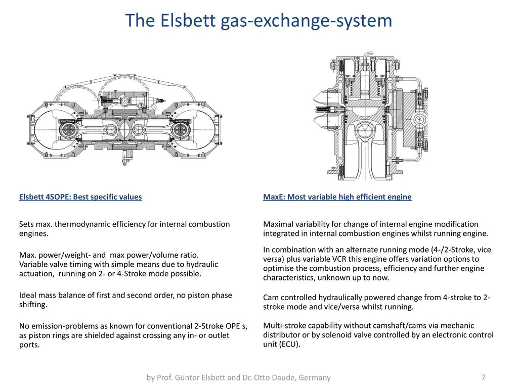 The Elsbett Gas Exchange System Path To Max Efficiency Ppt 2 Stroke Engine Pv Diagram 7