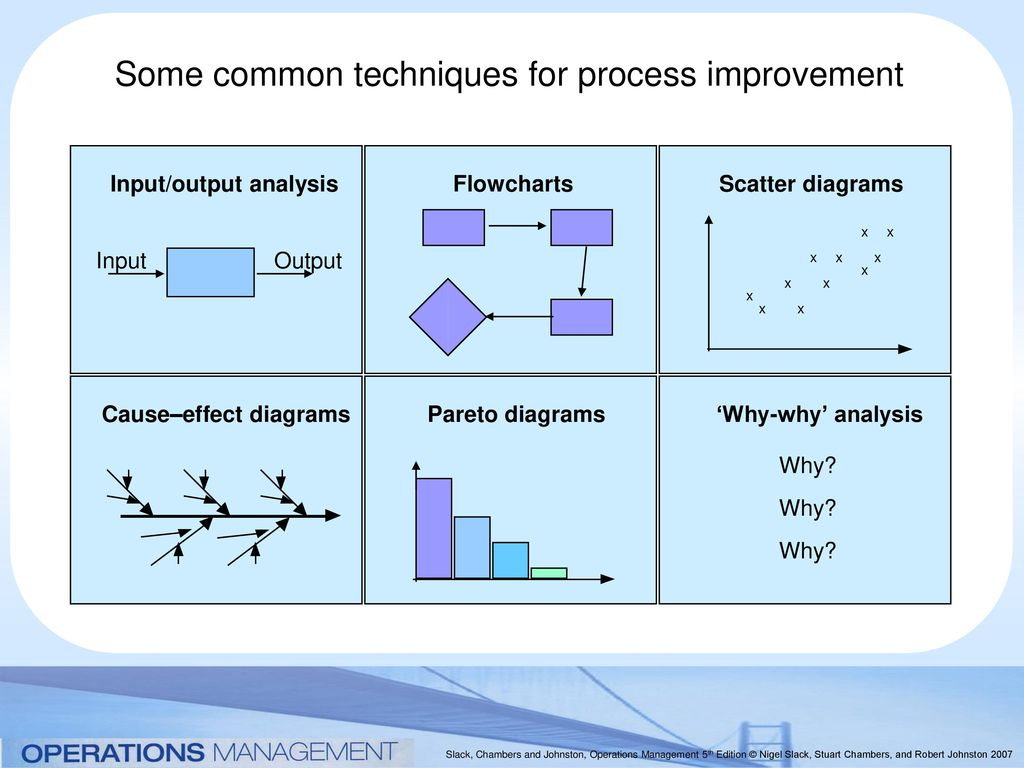 Operations improvement - ppt download