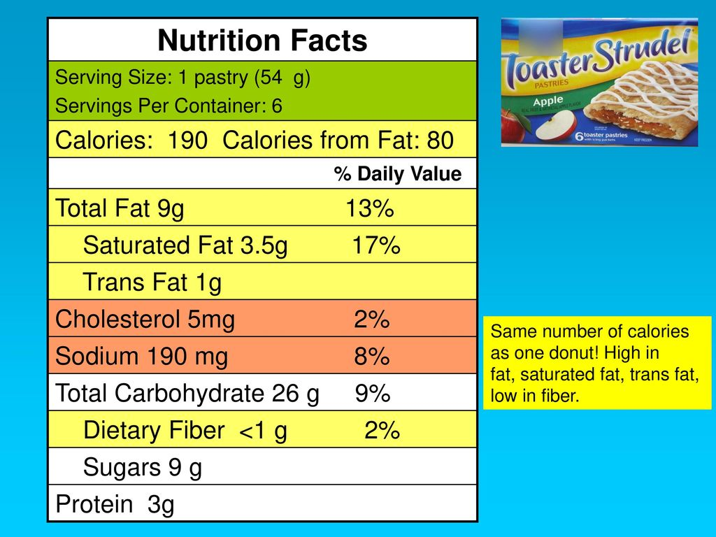 26 Nutrition ...