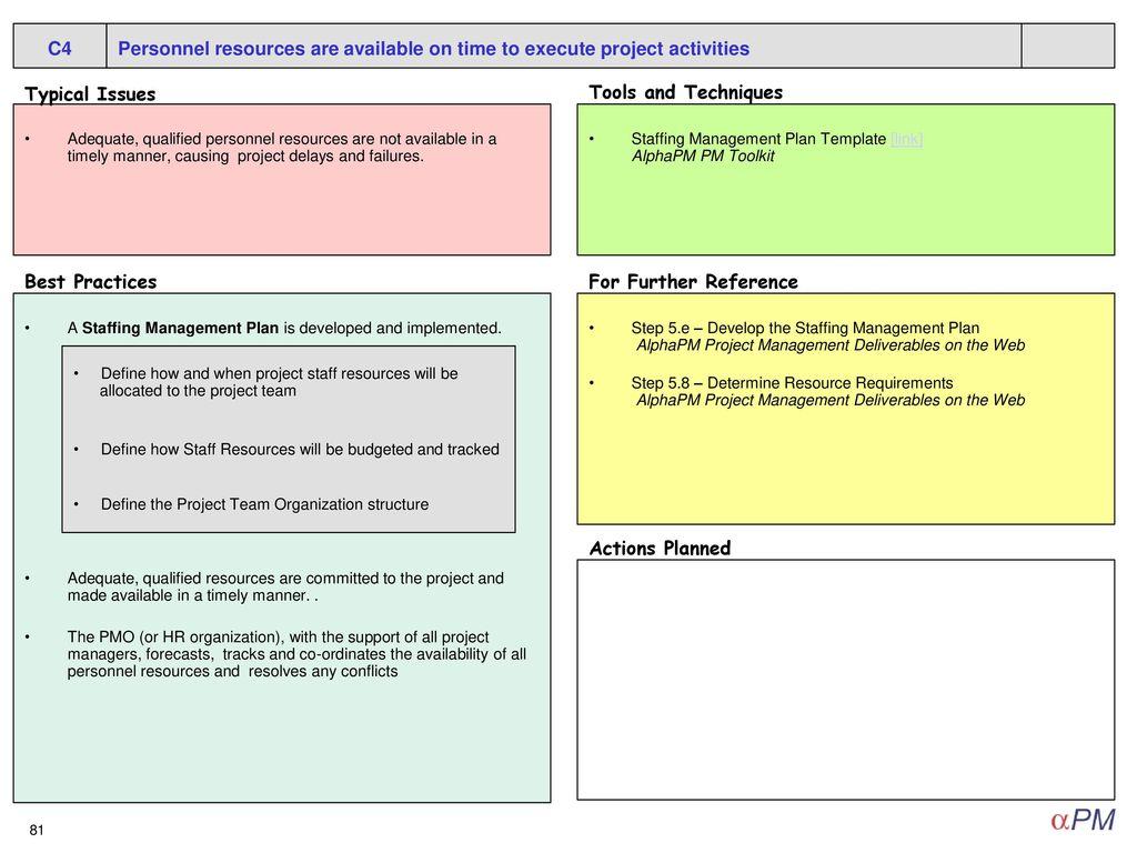AlphaPM Project Management Webinar Program