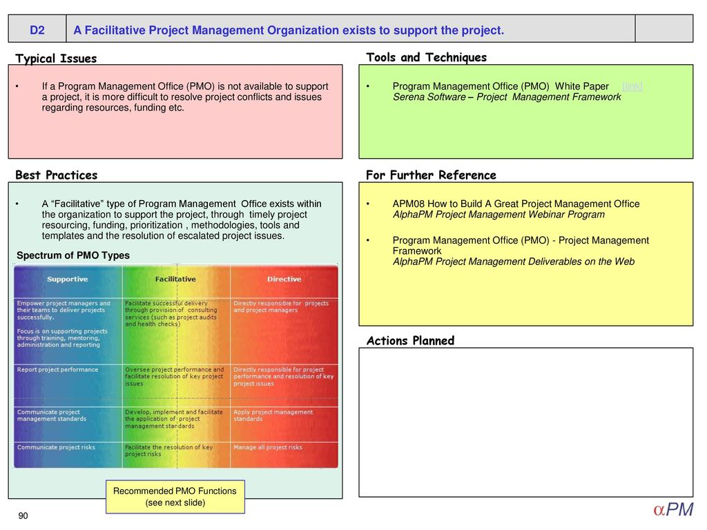 AlphaPM Project Management Webinar Program Ppt Download - Pmo tools and templates