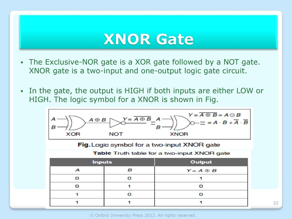 Boolean Algebra Logic Gates Ppt Download As The Gate Circuit Of Input And It Is Known Or Not 32 Oxford University Press 2013 All Rights Reserved Xnor Exclusive Nor