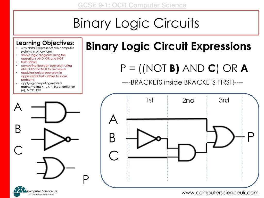 Activity 1 5 Minutes Grab A Whiteboard And Pen Come To The Front Circuit Diagram Gcse Binary Logic Circuits B P C Expressions