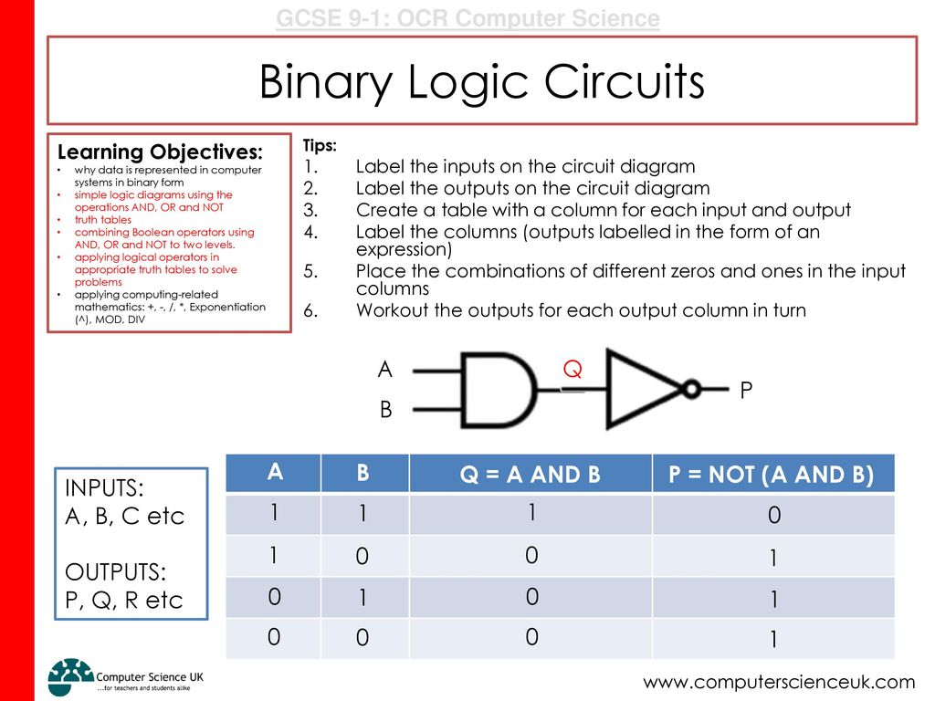 Activity 1 5 Minutes Grab A Whiteboard And Pen Come To The Front Circuit Diagrams In Science Photos Binary Logic Circuits Q P B Not