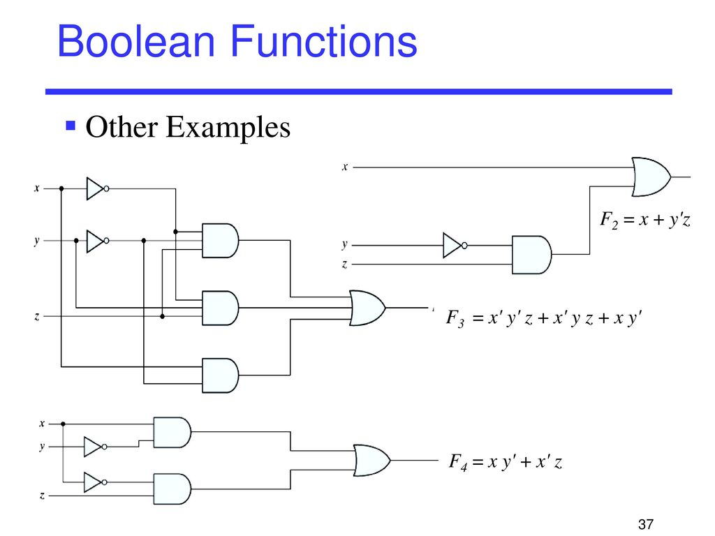 Binary Logic And Gates Deals With Variables Circuit Diagram Not Gate 37 Boolean