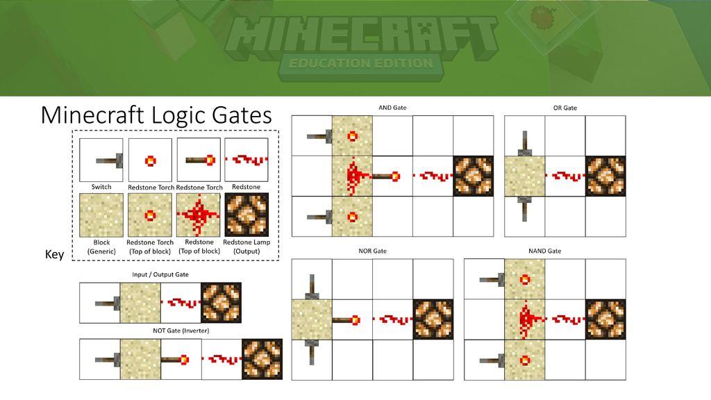 9 Minecraft Logic Gates Key