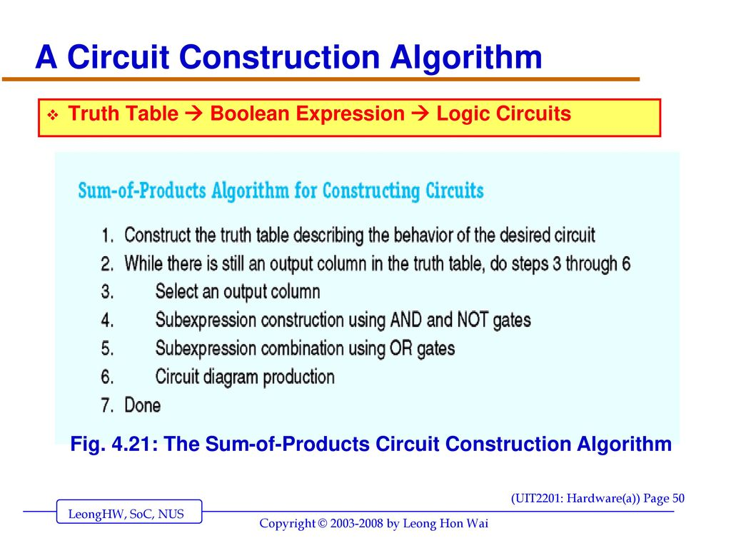 Hardware Part A Reading Materials Outline Ppt Download Circuit Diagram Not Gate Construction Algorithm