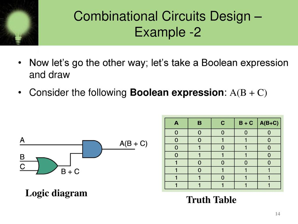 Basics Of Logic Gates Part 2 Ppt Download Diagram To Boolean Expression 14 Combinational