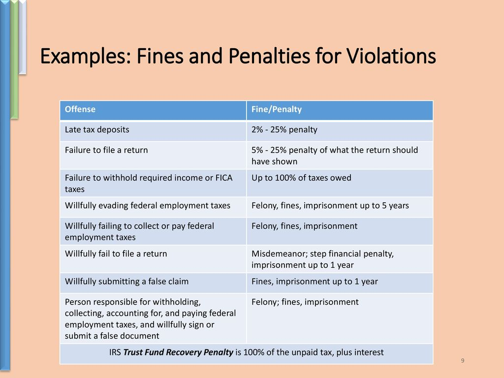 Fines for taxes 20