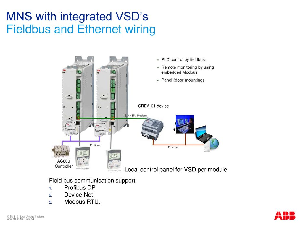 Low Voltage Systems Mns Is With Mspeed Technical Introduction Ppt Modbus Wiring Specification Integrated Vsds Fieldbus And Ethernet