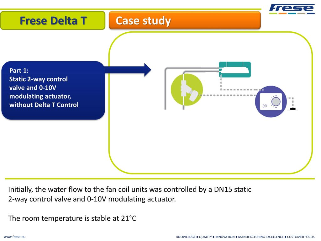 Frese Delta T Introduction Introduction ppt download