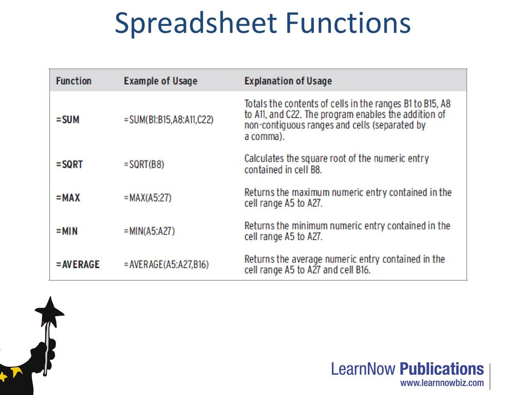 Chapter 2 Using Spreadsheets  - ppt download