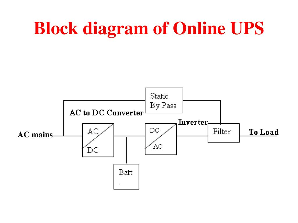 Block Diagram Of Ups Online - Wiring Diagram List on ups static switch, ups power diagram, ups schematic symbol, ups symbol diagram, ups schematic diagram online, ups schematic design,