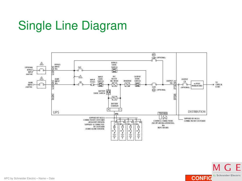Youre Not Buying A Ups Peace Of Mind Ppt Download Schneider Direct Online Starter Wiring Diagram Single Line Configuration