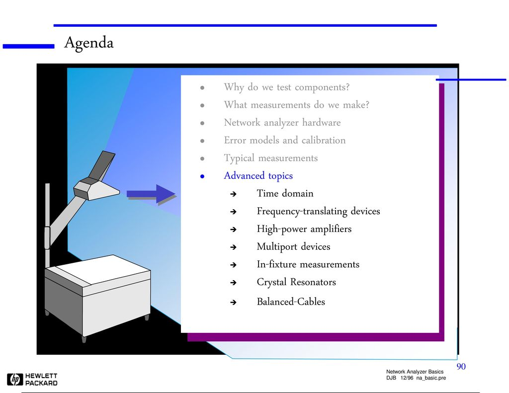 Network Analyzer Basics Ppt Download Crystal Tester Diagram Agenda Why Do We Test Components What Measurements Make