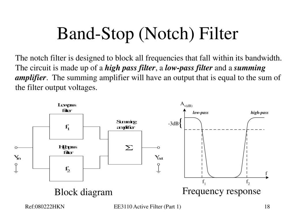 Ee3110 Active Filter Part 1 Ppt Download Notchfilter Filtercircuit Basiccircuit Circuit Diagram Band Stop Notch
