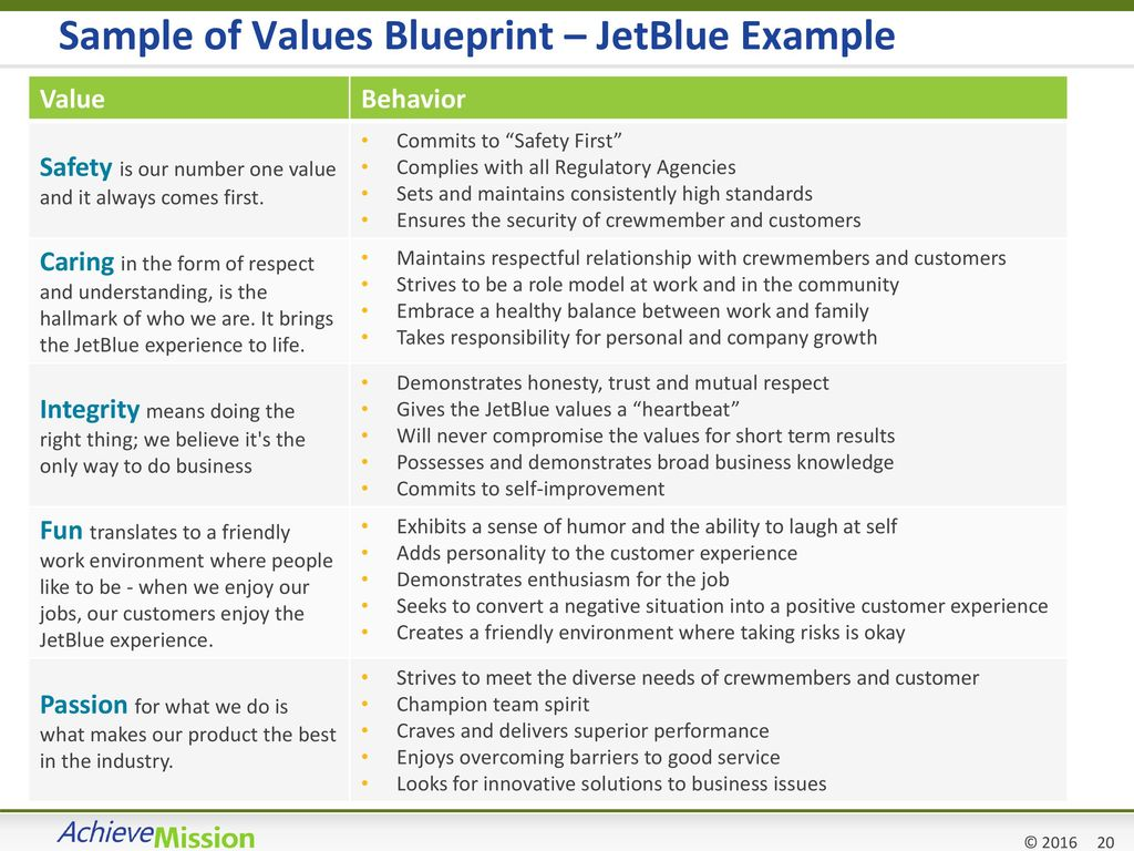 Foundations of Organizational Culture & Values - ppt download