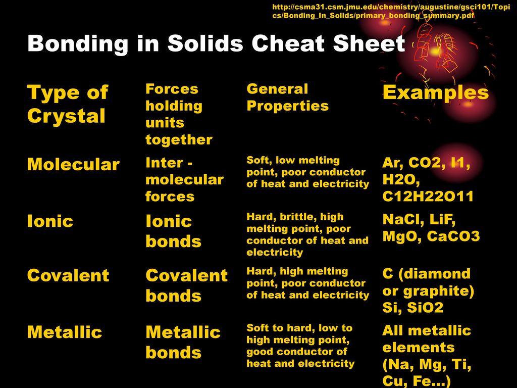 Metallic bonding pdf