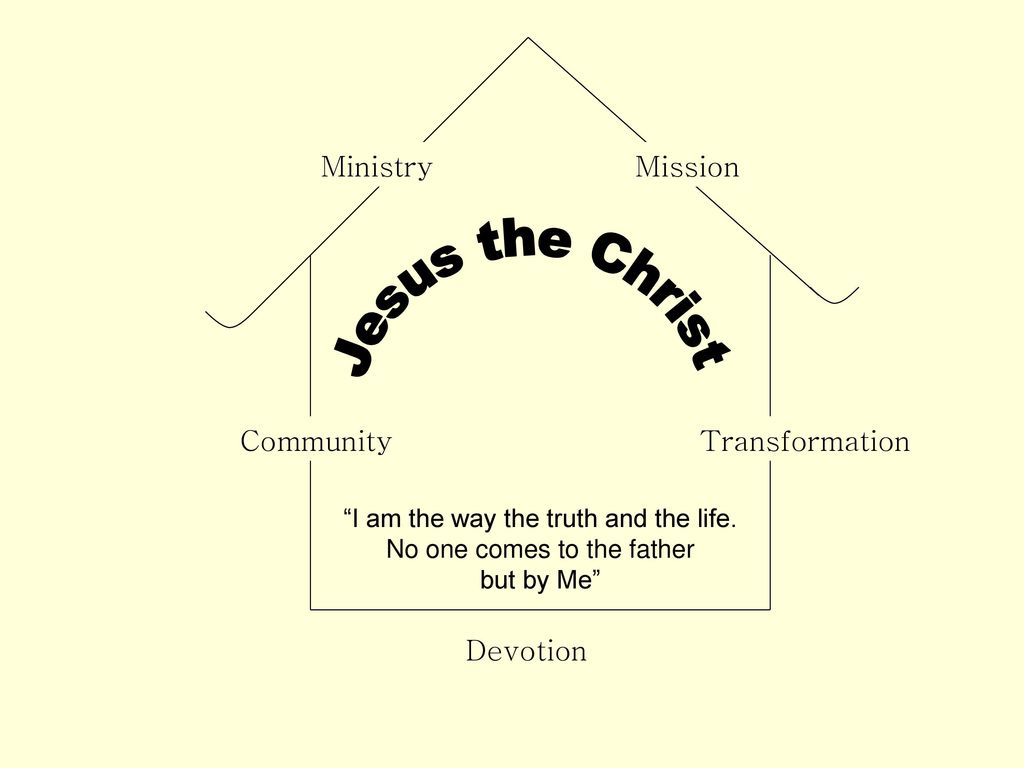 6 jesus the christ ministry mission community transformation devotion ""