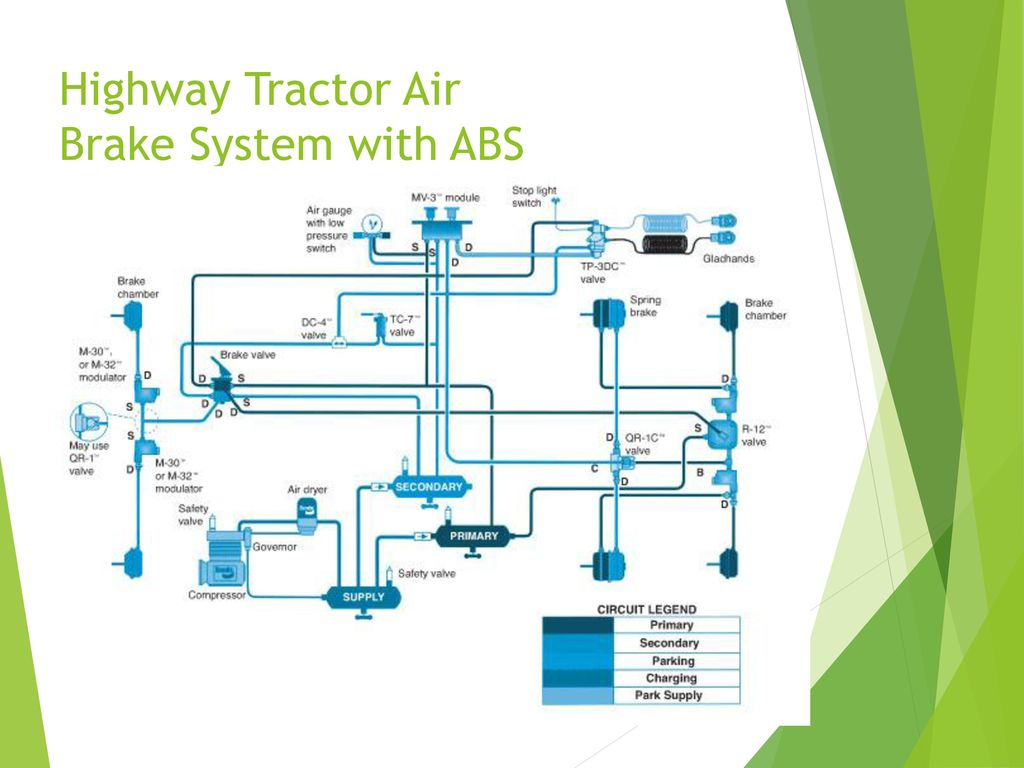 2 Highway Tractor Air Brake System ...
