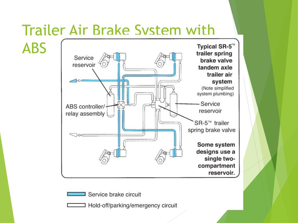Truck Air Brake Schematic Columbia Freightliner Tank Systems Download Slideplayer Com Tractor Trailer International 1024x768