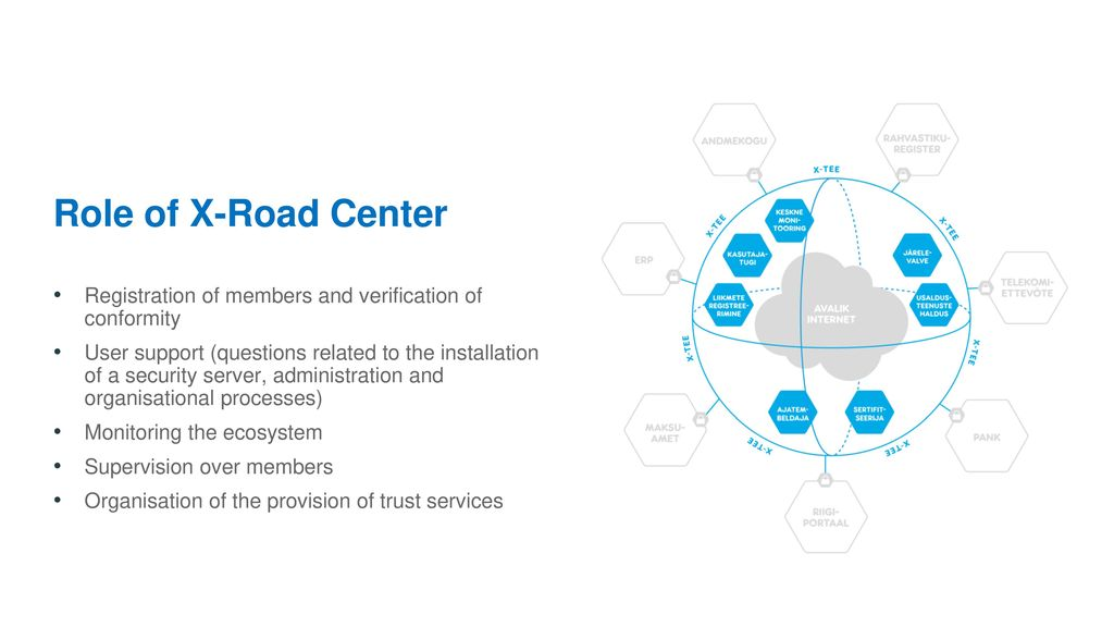 Role of X-Road Center Registration of members and verification of conformity.