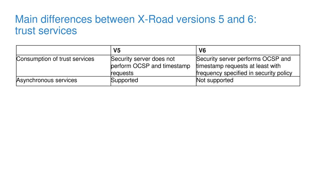 Main differences between X-Road versions 5 and 6: trust services