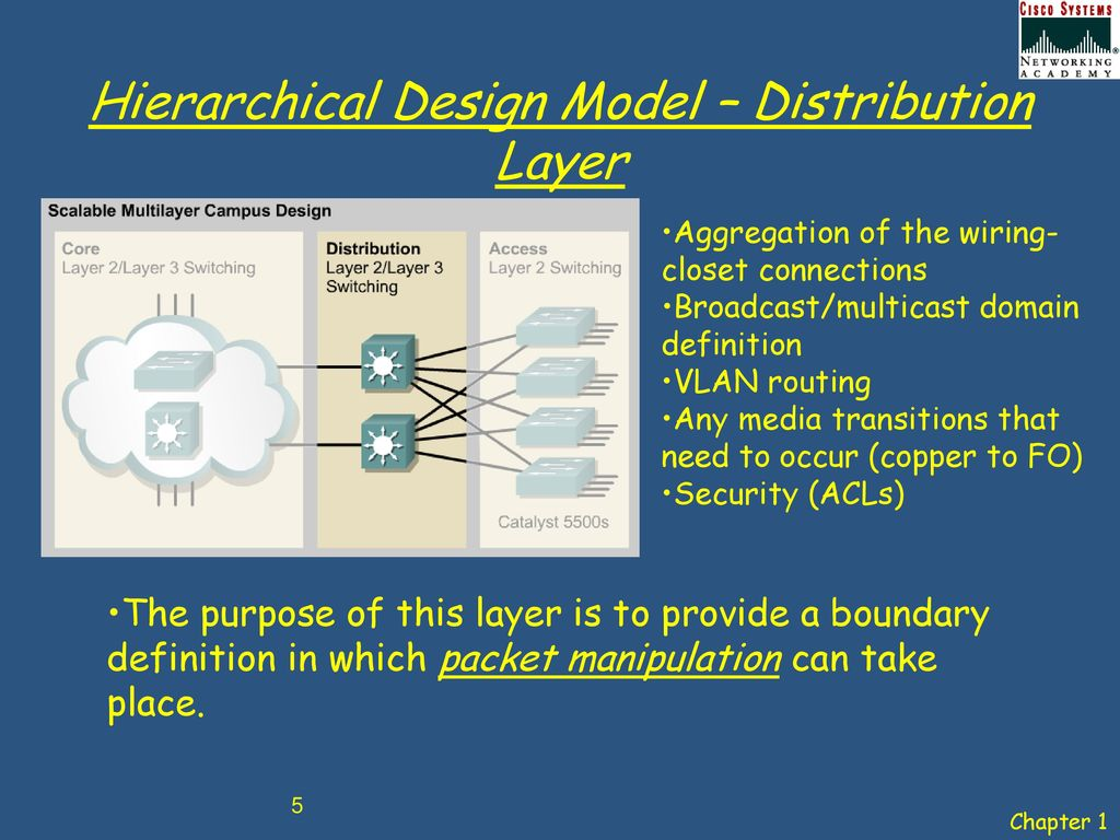 chap 1 lan design learning objectives ppt download