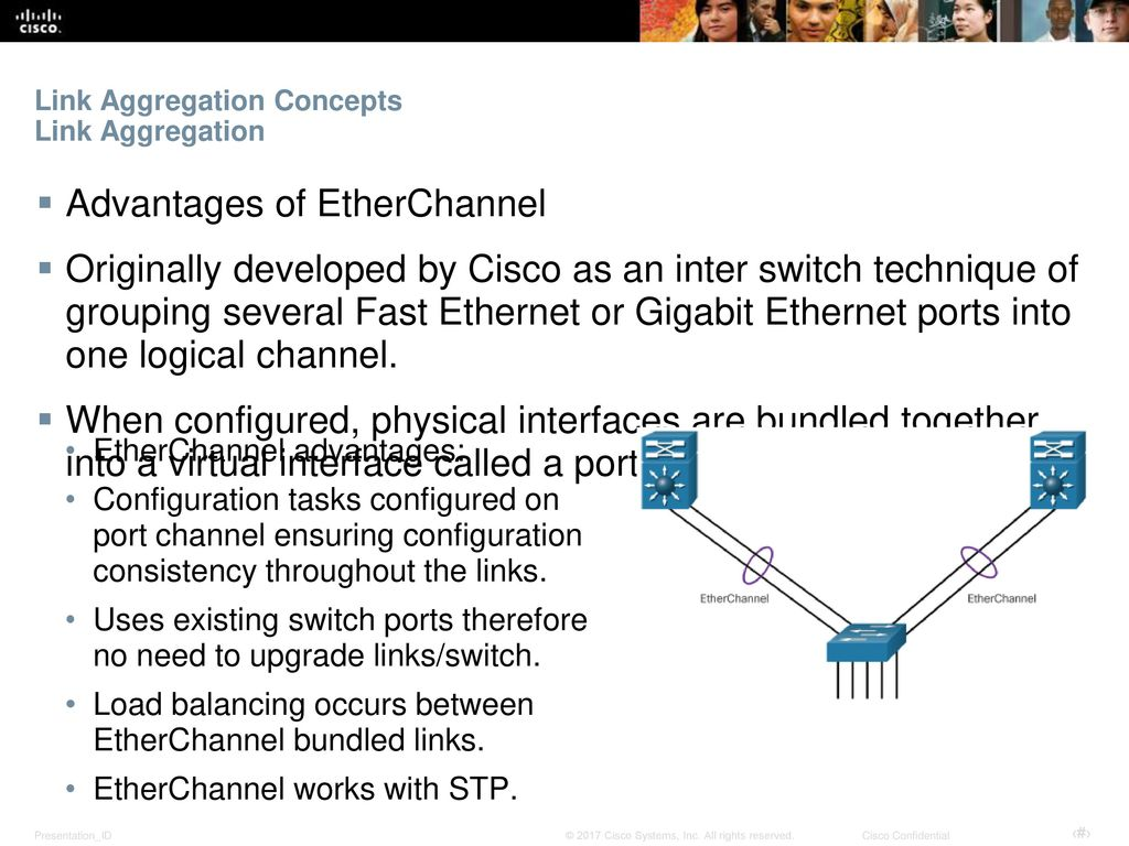 Instructor Materials Chapter 4: EtherChannel and HSRP - ppt