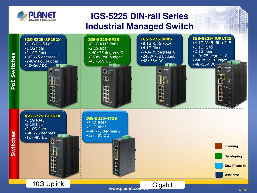 Industrial L2+ 4-Port 10/100/1000T + 2-Port 100 /1000X SFP